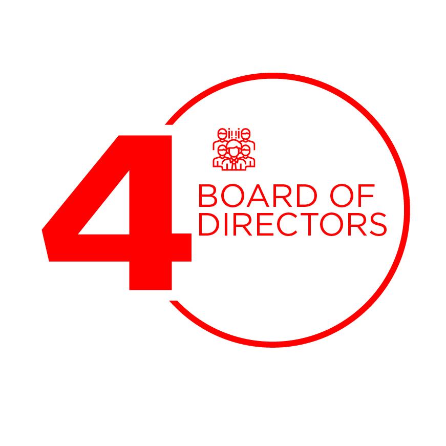 Step 4 - Contact Board of Directors