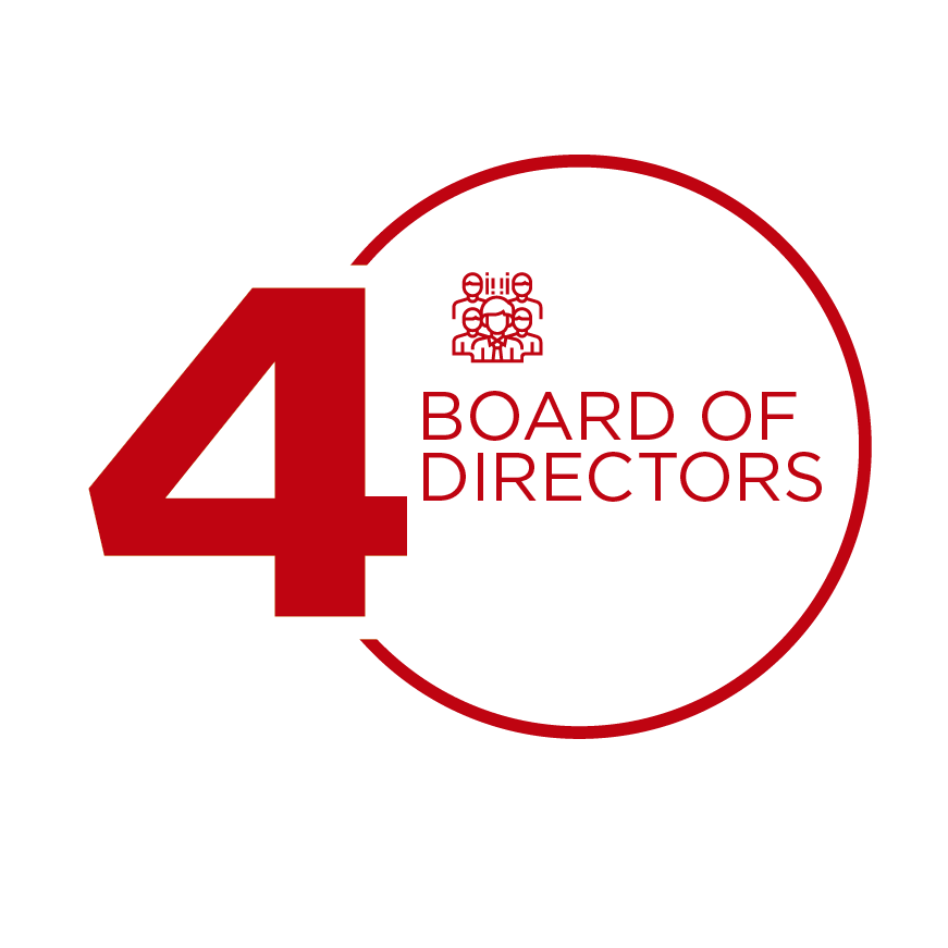 Step 4 - Contact Board of Directors